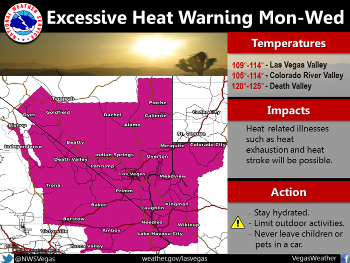 Excessive Heat Warning For Colorado River